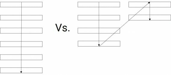 image comparing a single-column vs. multi-column form design.