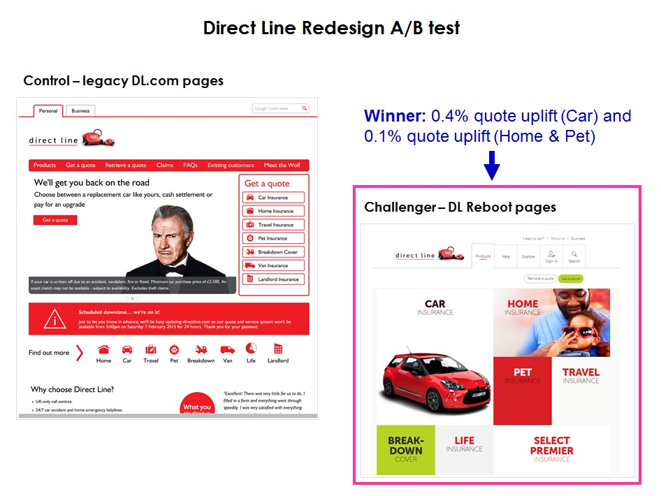 A 10 Step Process To De Risk Your Redesign Projects