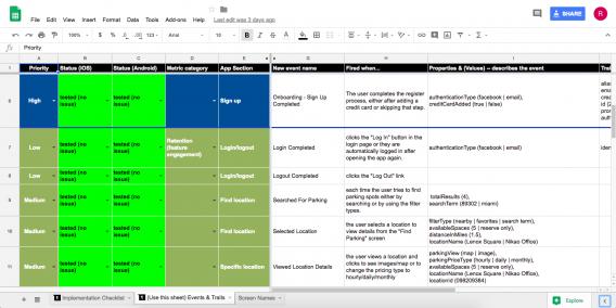 data plan implementation