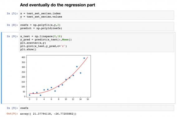 predictive analysis python