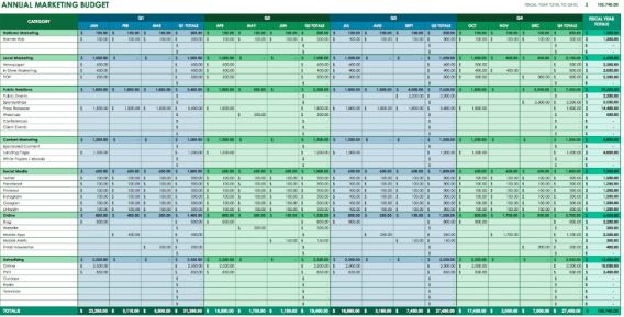 marketing budget spreadsheet