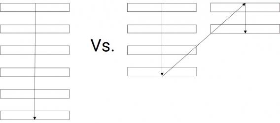 single column vs multi-column forms