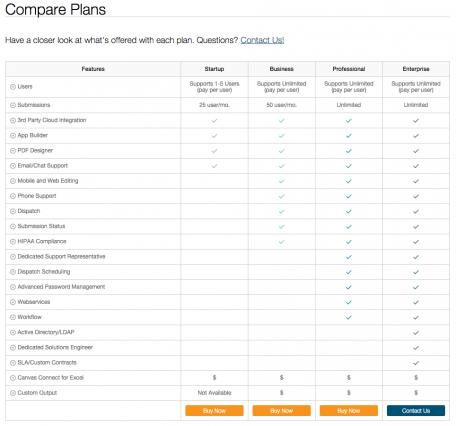 compare plans pricing page