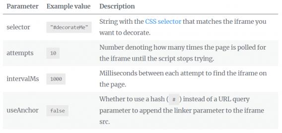 iframe tracking code