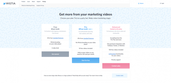 wistia pricing page