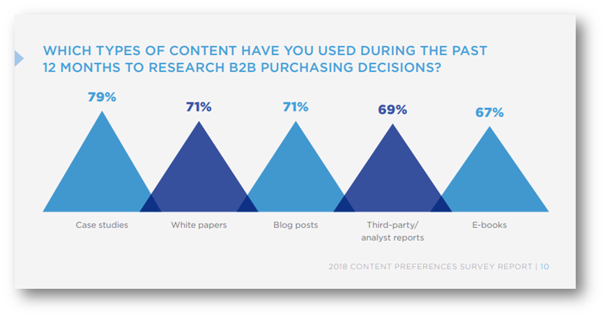 《How to Write Better B2B Case Studies: 2 Lessons from Psychology》