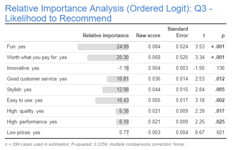 How to Improve Survey Analysis in 3 Steps | CXL