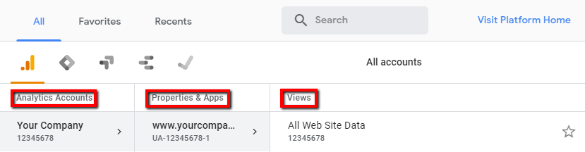 screenshot of account, property, and view within google analytics.