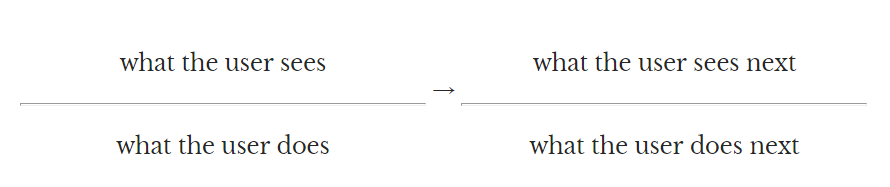 state diagram example for user flow