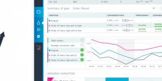 Conversion Optimization & Marketing Blog | CXL