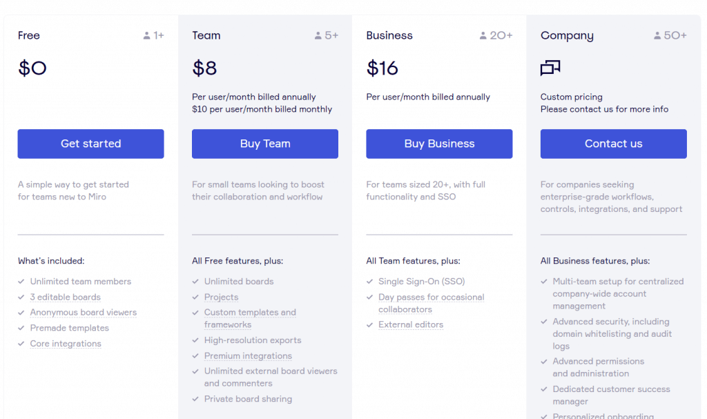 example of pricing table broken out by overview and details.