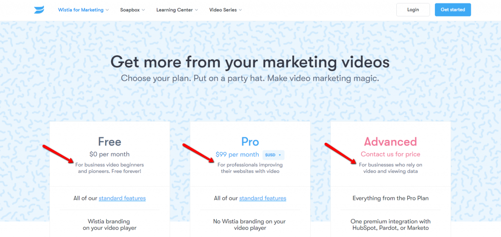 pricing page with explanations of what comes with each plan.