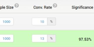 online testing platform showing confidence interval.