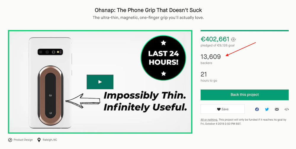 The number of project backers prominently displayed on Kickstarter.