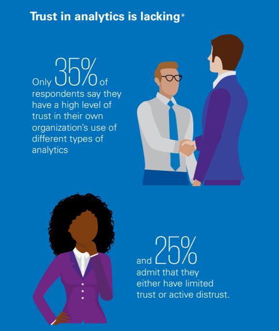 graphic showing trust in analytics data.