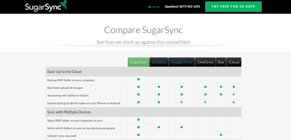 example of comparison feature for saas products.