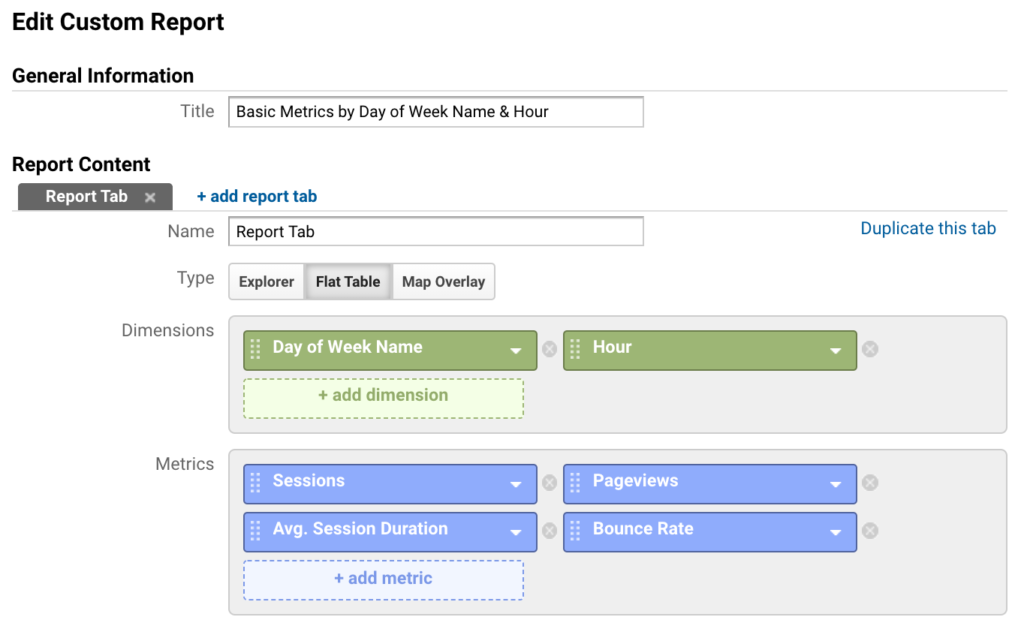 Metrics by day of week name and hour report setup.