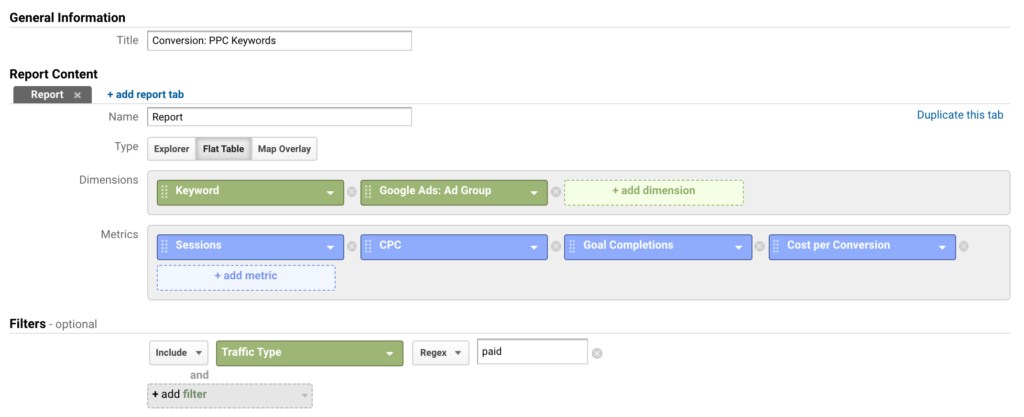PPC keywords report setup.