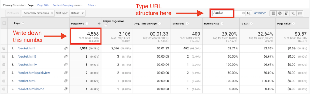 Counting unique page views per funnel step in Google Analytics.
