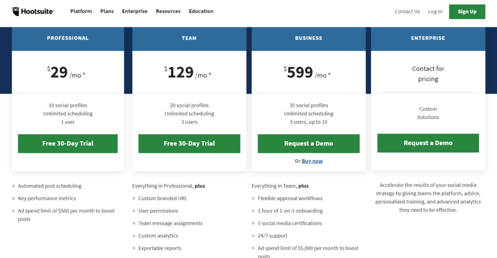 example of different copy for different pricing plans.