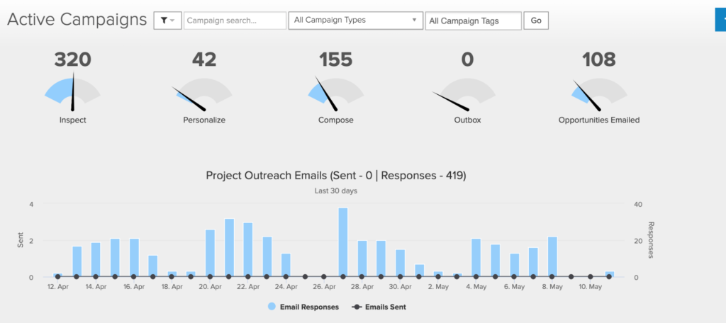 tracking email outreach with pitchbox.