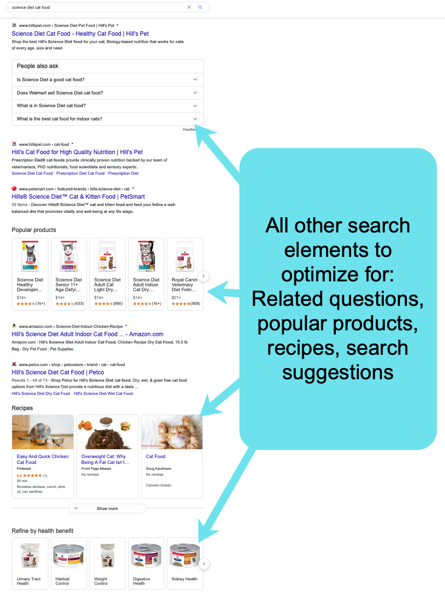 example of various serp features for cat good queries.