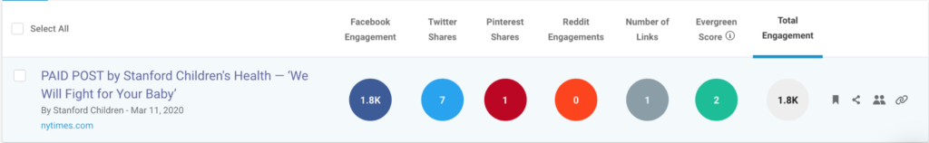 advertorial's social sharing results.