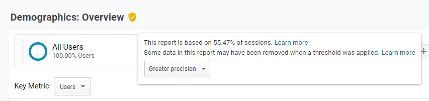 example of sampled data in google analytics.