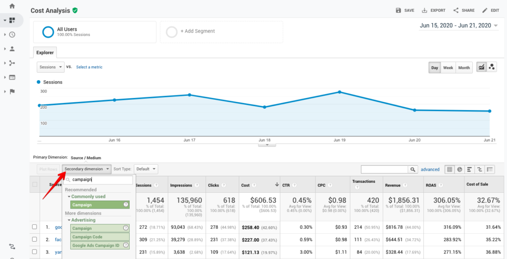 Analyzing ad performance in Google Analytics
