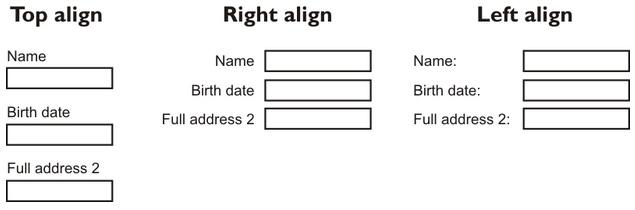 Form alignment.