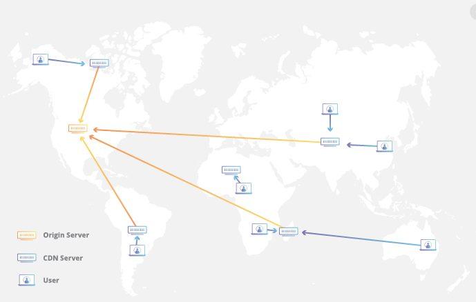 CDN map.
