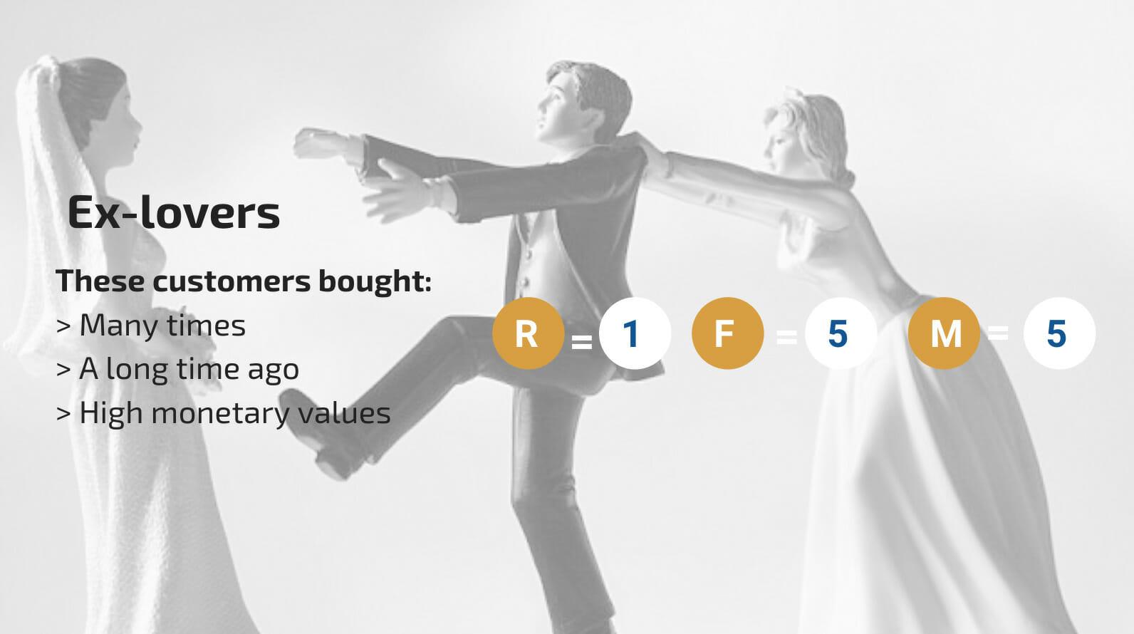 How to Master Customer Value Optimization