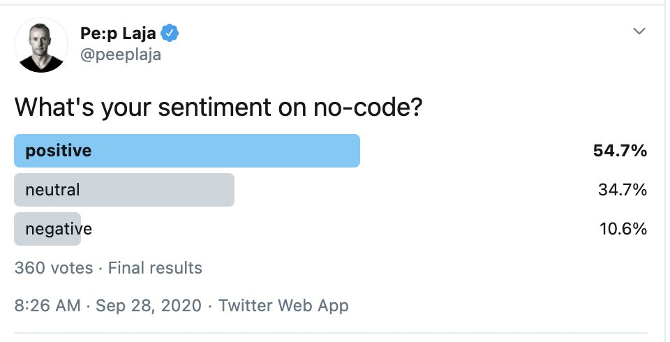No code sentiment Twitter poll.