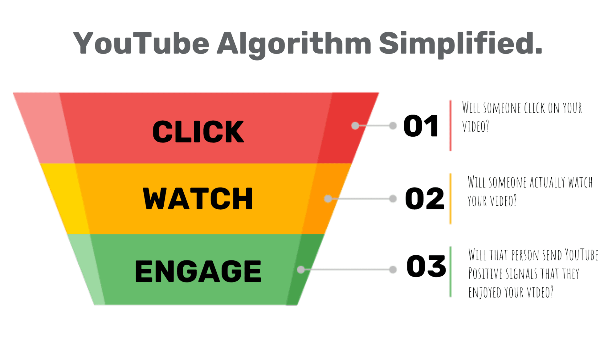 YouTube Strategy Lessons from a Channel with 1.6 Million Subscribers