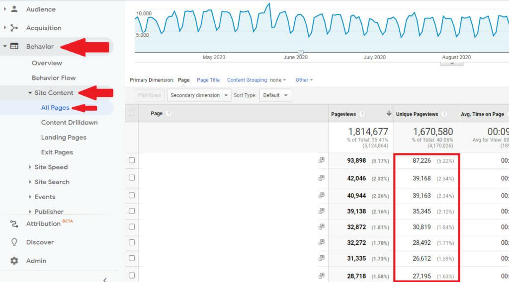 screenshot from google analytics.