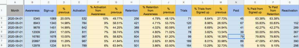 Marketing data example.