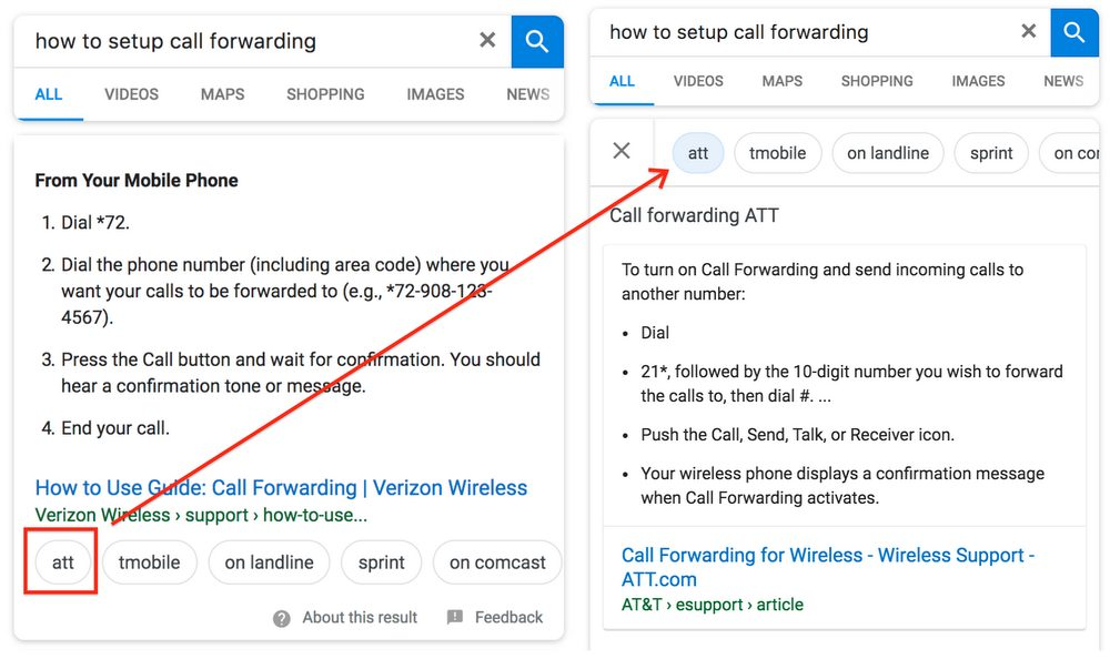 How to setup forward calling search example.