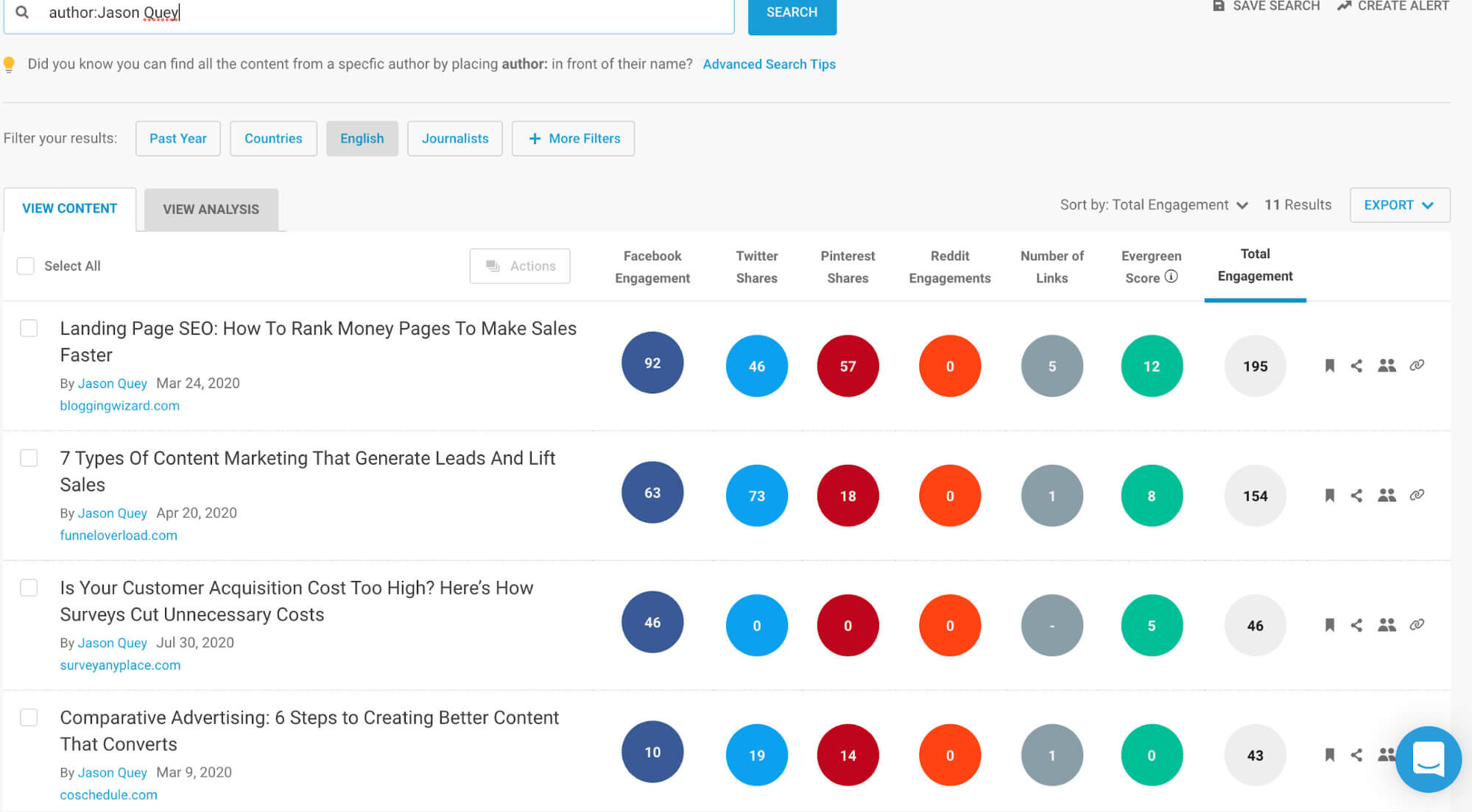 Specific author is BuzzSumo search