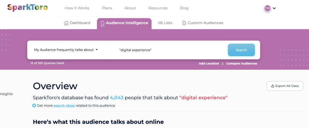Sparktoro digital experience search.