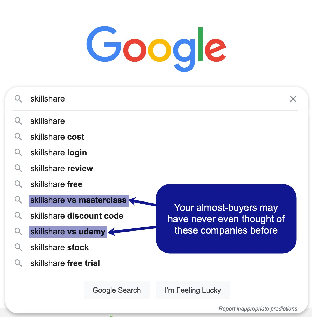 Buyer journey branded search.