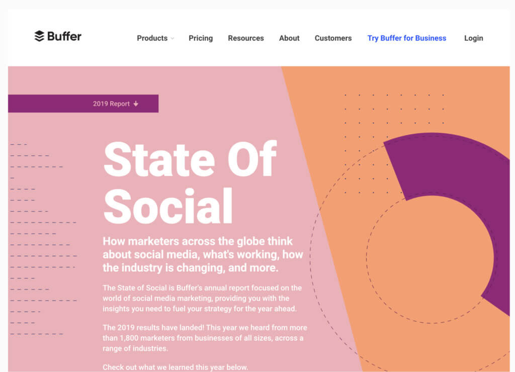 Buffer's 2019 State of Social Report