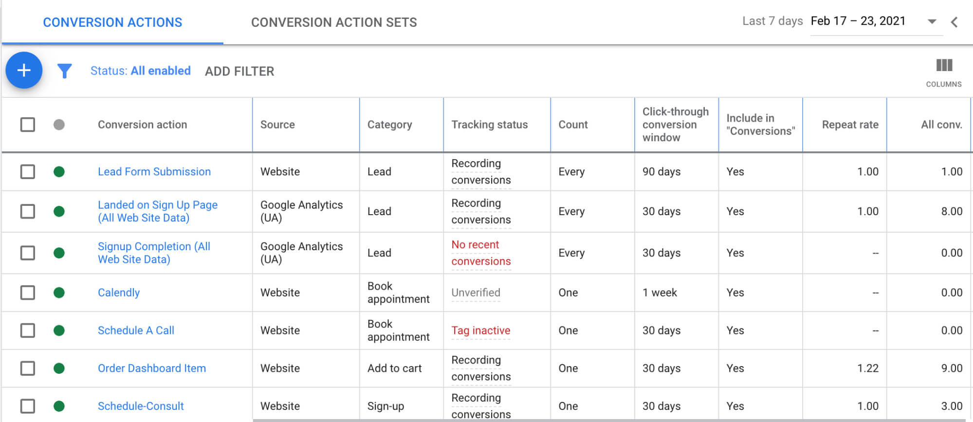 Example of conversion actions that can be tracked in a Google Ads campaign.