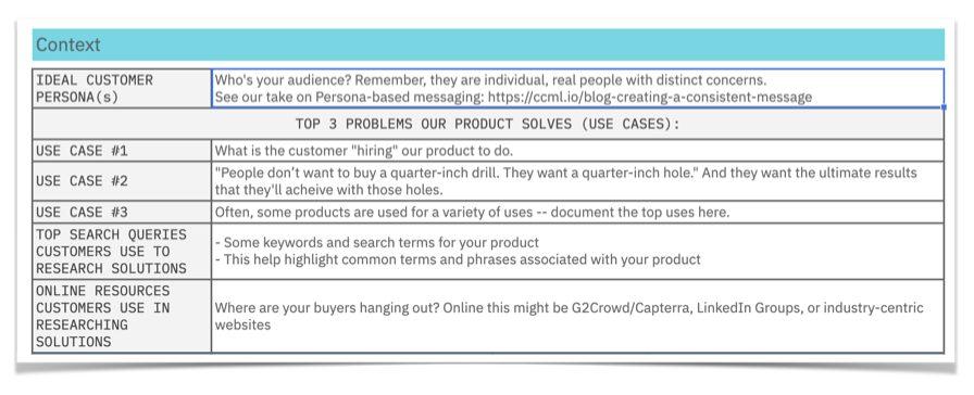 ContentCamel's sales messaging template
