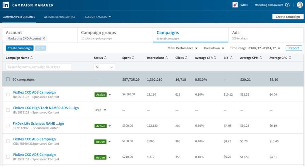 LinkedIn ad analytics screenshot