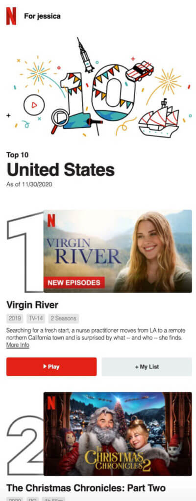 Screenshot Netflix email marketing strategy that highlights new content