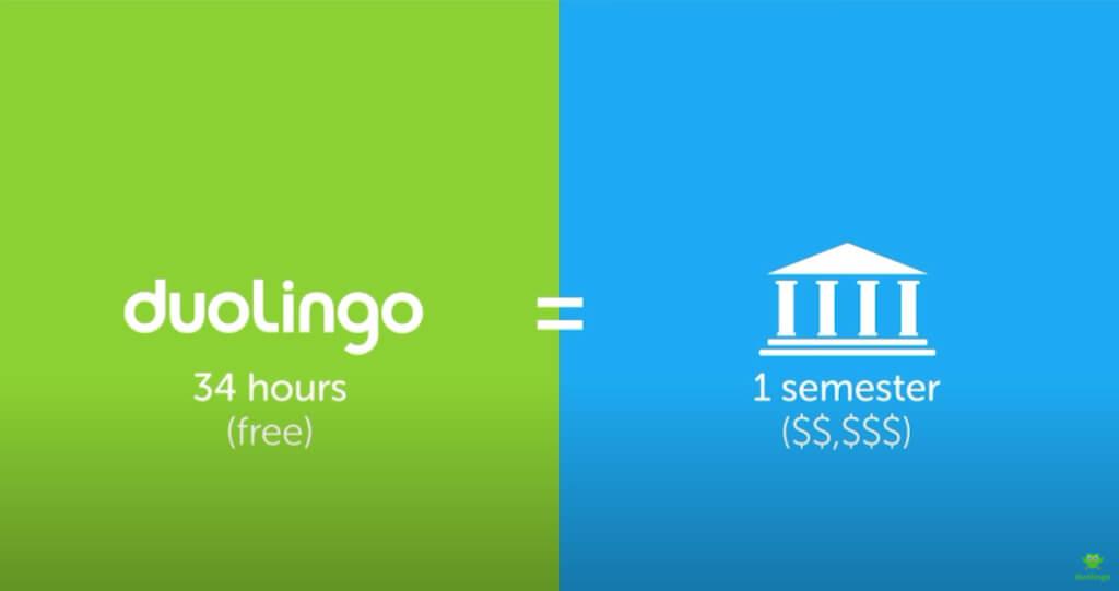 Duolingo demo social proof