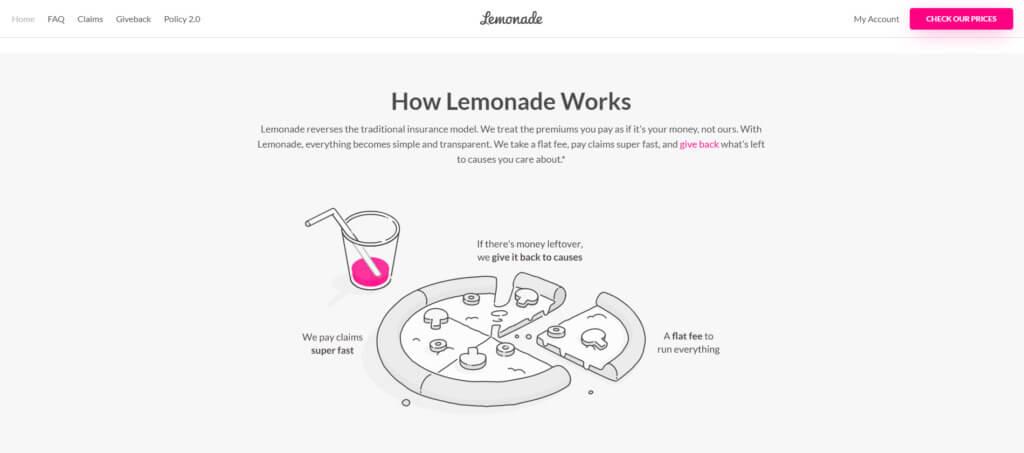 Explanation of how Lemonade's model works
