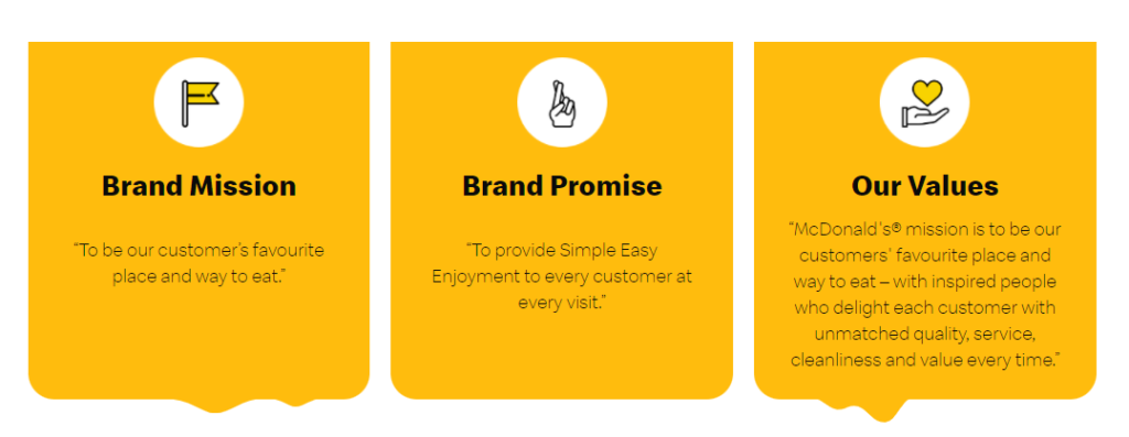 McDonald's brand promise