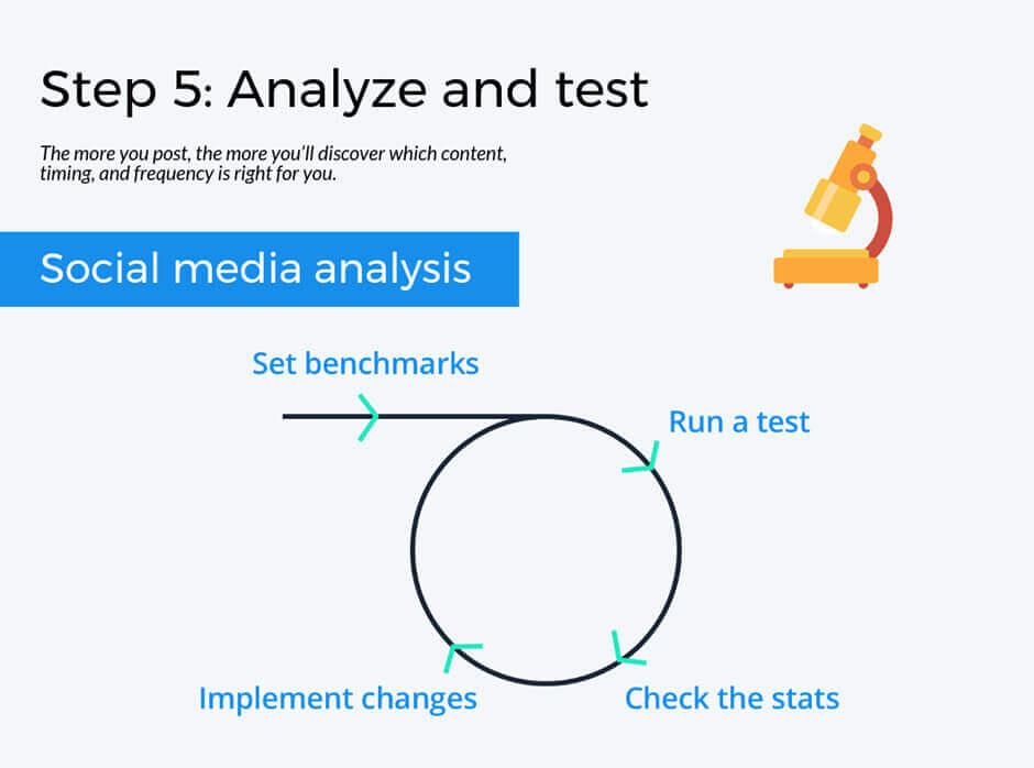 screenshot buffer's revolving four-part testing process