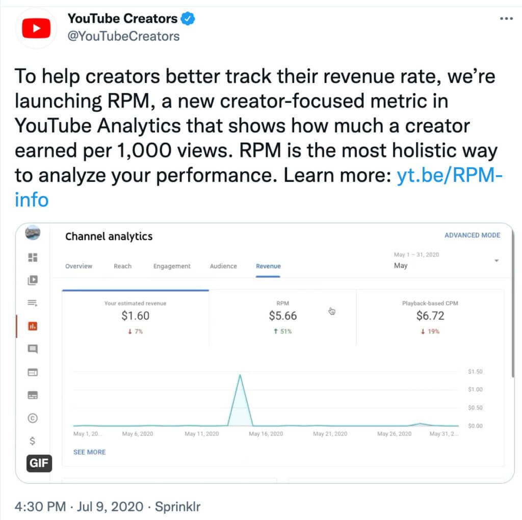 YouTube's RPM announcement on Twitter